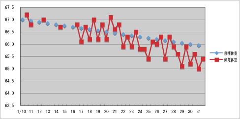 graph200801.jpg