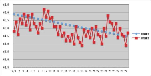 graph200802.jpg